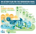 Cselekvési terv fenntartható épületek kollektív megvalósításához